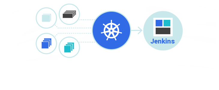 Deploying Jenkins with Kubernetes
